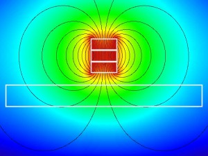 Magnetic field penetrating a superconductor